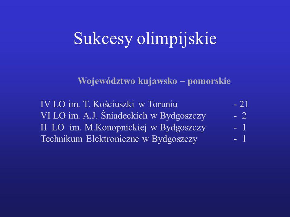 Województwo kujawsko – pomorskie IV LO im.T. Kościuszki w Toruniu- 21 VI LO im.