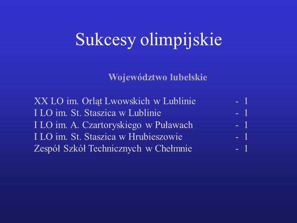 Województwo lubelskie XX LO im.Orląt Lwowskich w Lublinie- 1 I LO im.