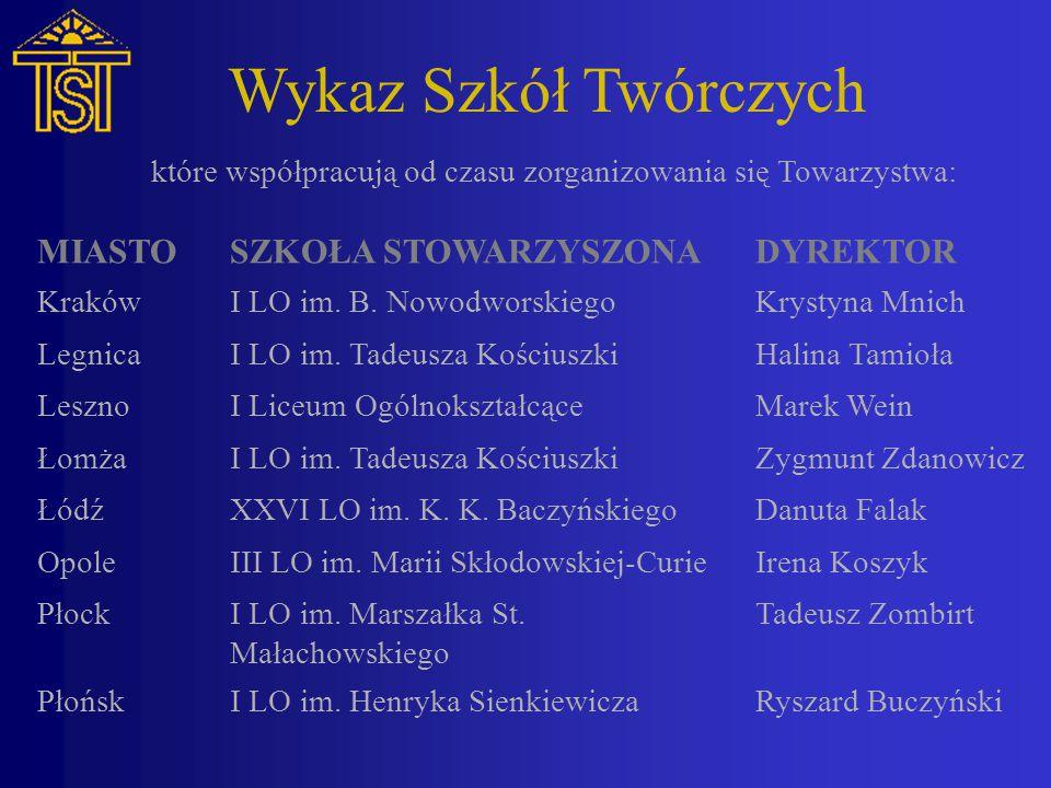 Złota Lista Członków Honorowych Federacji Stowarzyszeń TST, SSA, SNO Prof.