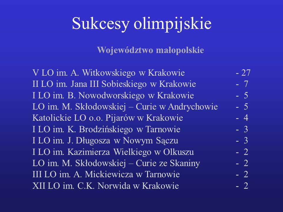 Województwo małopolskie V LO im.A. Witkowskiego w Krakowie- 27 II LO im.