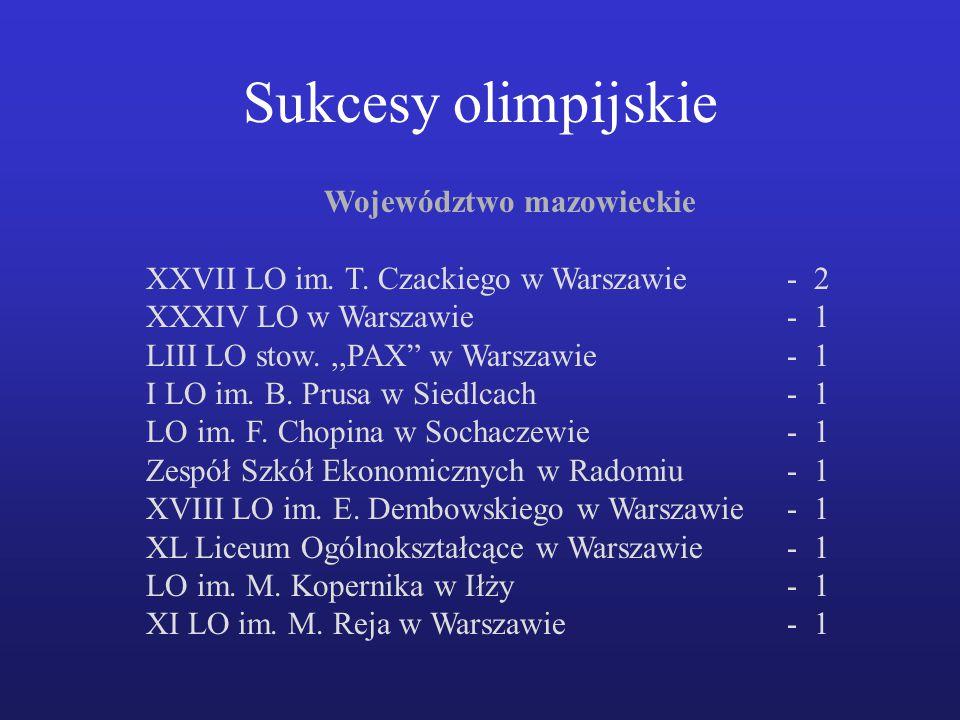 Województwo mazowieckie XXVII LO im.T.