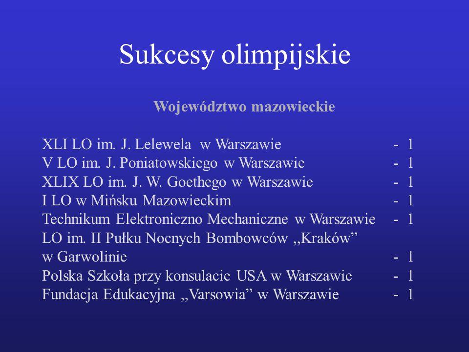 Województwo mazowieckie XLI LO im.J. Lelewela w Warszawie- 1 V LO im.