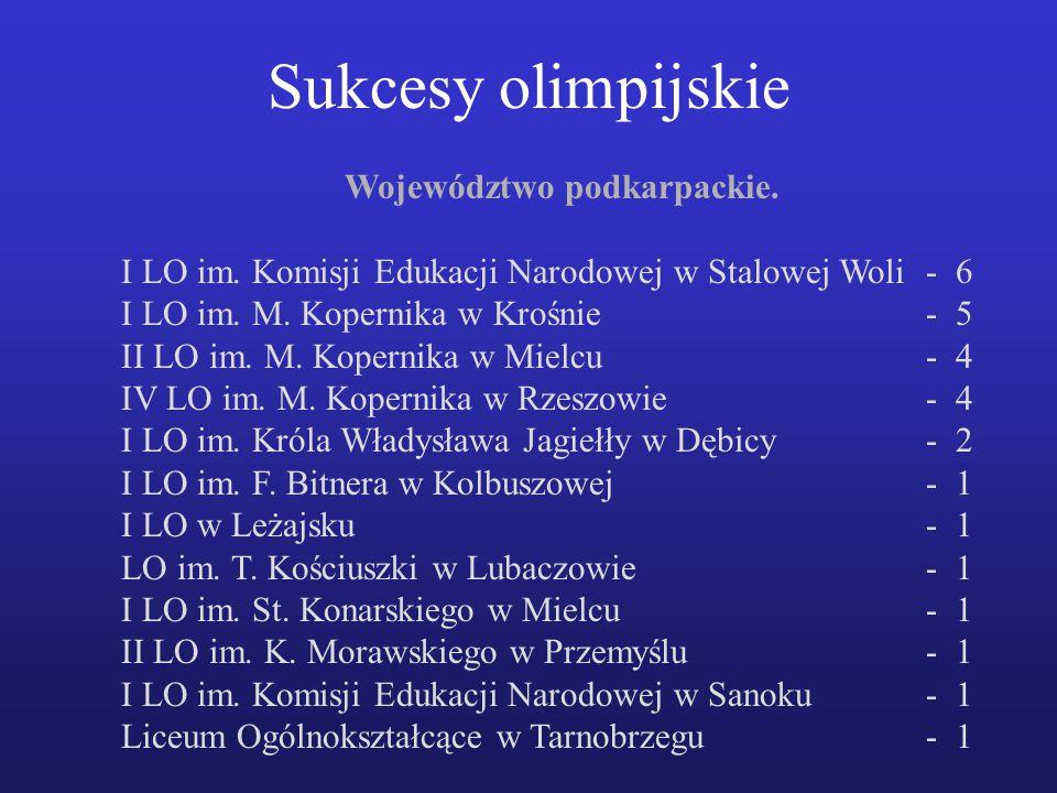 Województwo podkarpackie.I LO im. Komisji Edukacji Narodowej w Stalowej Woli- 6 I LO im.