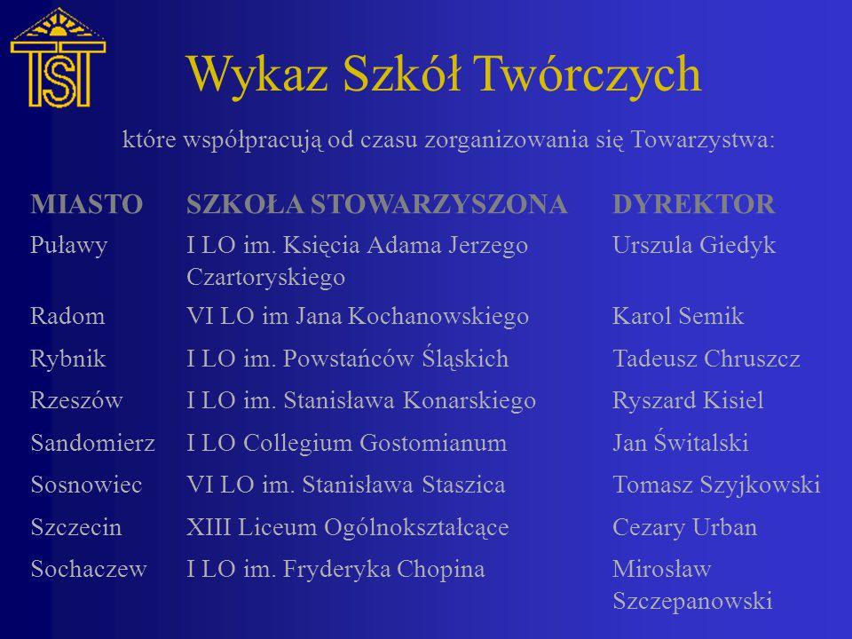 Wykaz Szkół Twórczych które współpracują od czasu zorganizowania się Towarzystwa: MIASTOSZKOŁA STOWARZYSZONADYREKTOR PuławyI LO im.