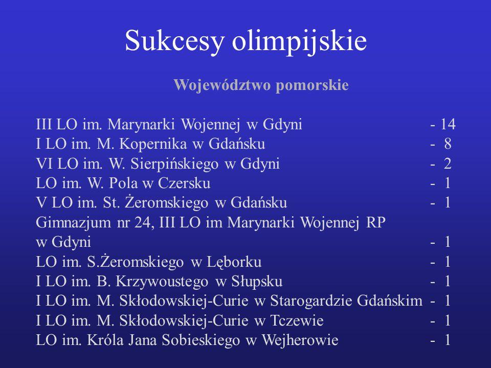 Województwo pomorskie III LO im.Marynarki Wojennej w Gdyni- 14 I LO im.