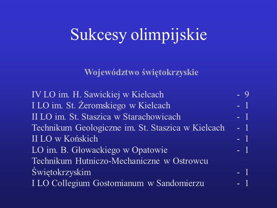 Województwo świętokrzyskie IV LO im.H. Sawickiej w Kielcach- 9 I LO im.