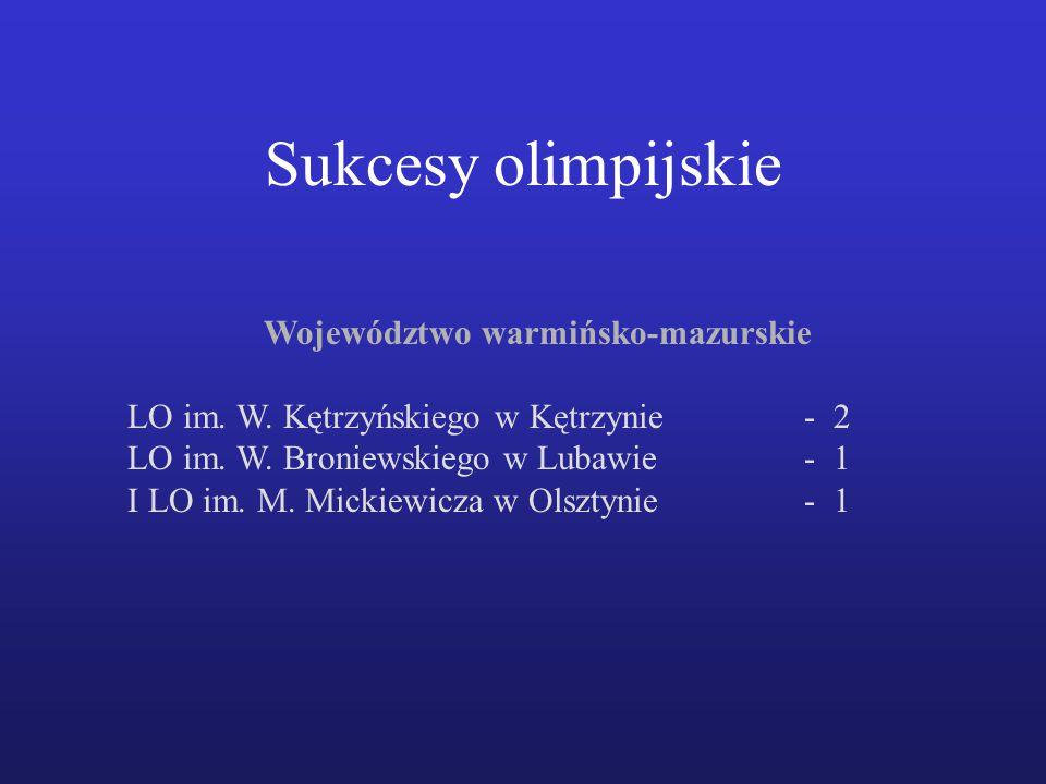 Województwo warmińsko-mazurskie LO im.W. Kętrzyńskiego w Kętrzynie- 2 LO im.