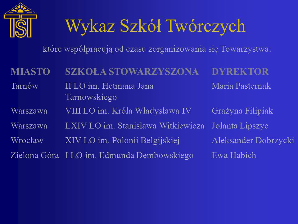 Władze statutowe TST Przewodnicząca TST:Jolanta Lipszyc, dyr.