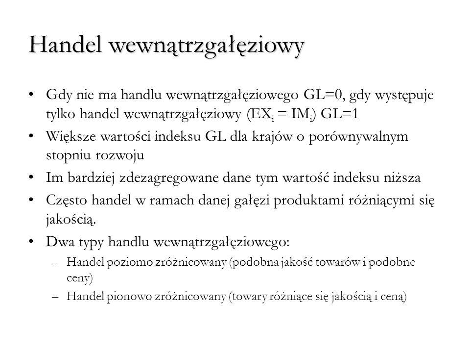 Handel wewnątrzgałęziowy Kryterium – różnica wartości jednostkowych; Metodologia Fontagne, Freudenberga i Gaulier (2005): dla każdej gałęzi (na możliwie niskim poziomie agregacji) stosowana jest procedura klasyfikacji wg następującego kryterium: Stopień zachodzenia na siebie wartości eksportu i importu Podobieństwo jednostkowej wartości importu i eksportu Czy mniejszy z przepływów stanowi przynajmniej 10% większego z przepływów.