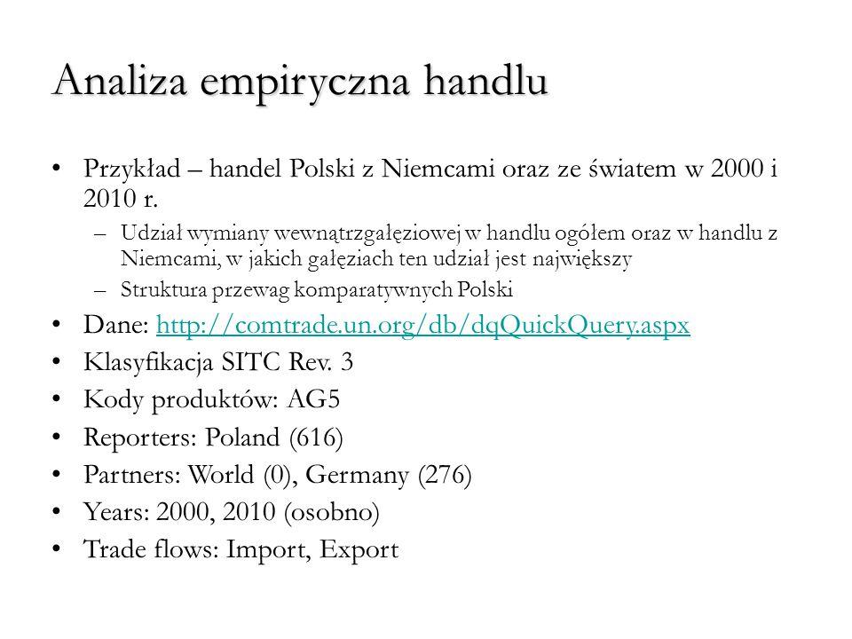 Analiza empiryczna handlu Przykład – handel Polski z Niemcami oraz ze światem w 2000 i 2010 r. –Udział wymiany wewnątrzgałęziowej w handlu ogółem oraz