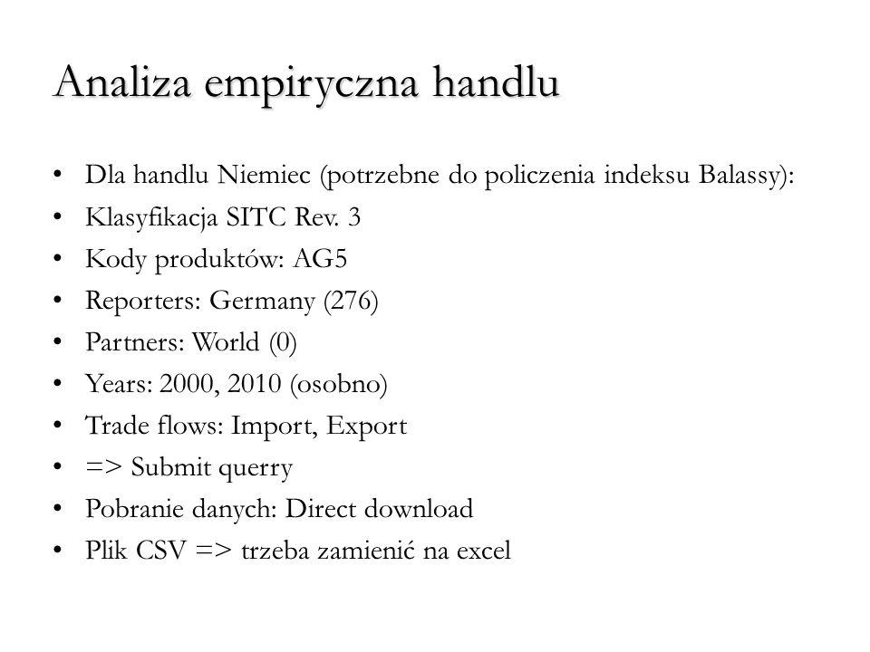 Analiza empiryczna handlu Dla handlu Niemiec (potrzebne do policzenia indeksu Balassy): Klasyfikacja SITC Rev. 3 Kody produktów: AG5 Reporters: German