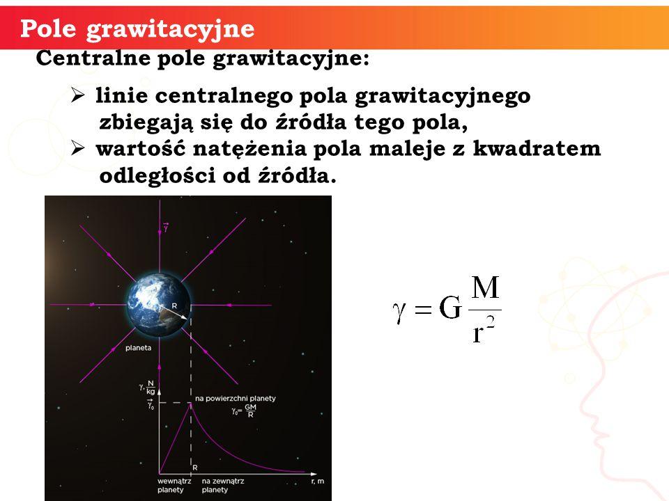 Centralne pole grawitacyjne:  linie centralnego pola grawitacyjnego zbiegają się do źródła tego pola,  wartość natężenia pola maleje z kwadratem odległości od źródła.