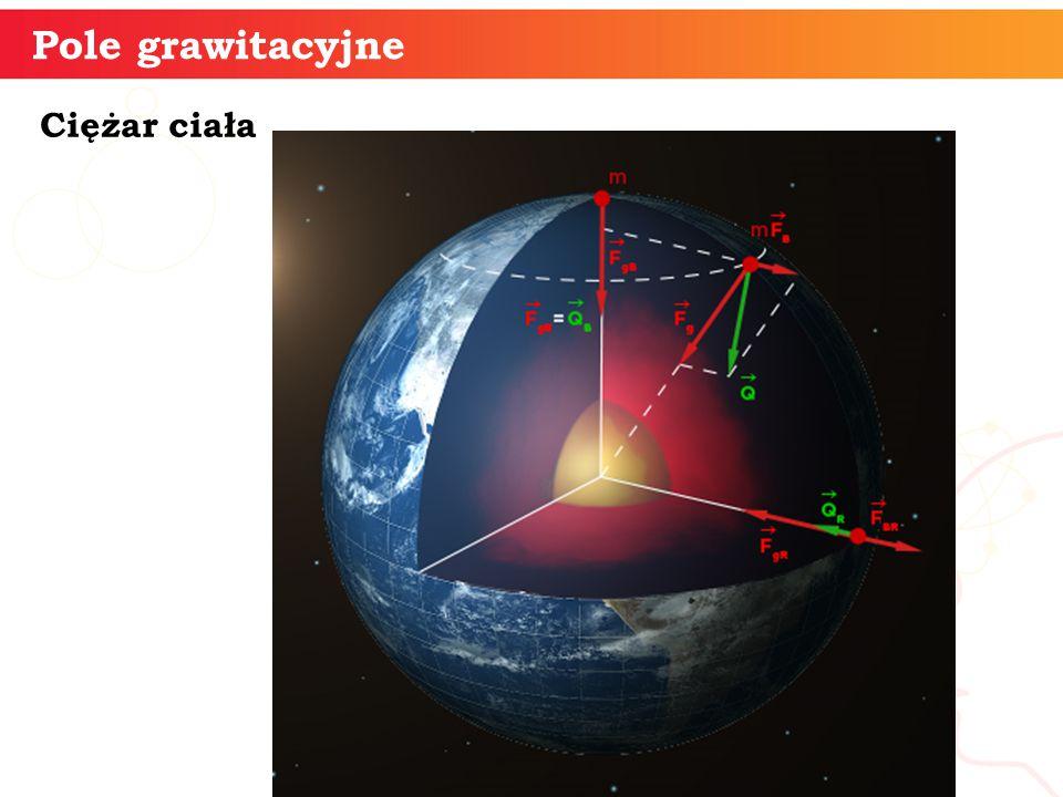 Ciężar ciała Pole grawitacyjne