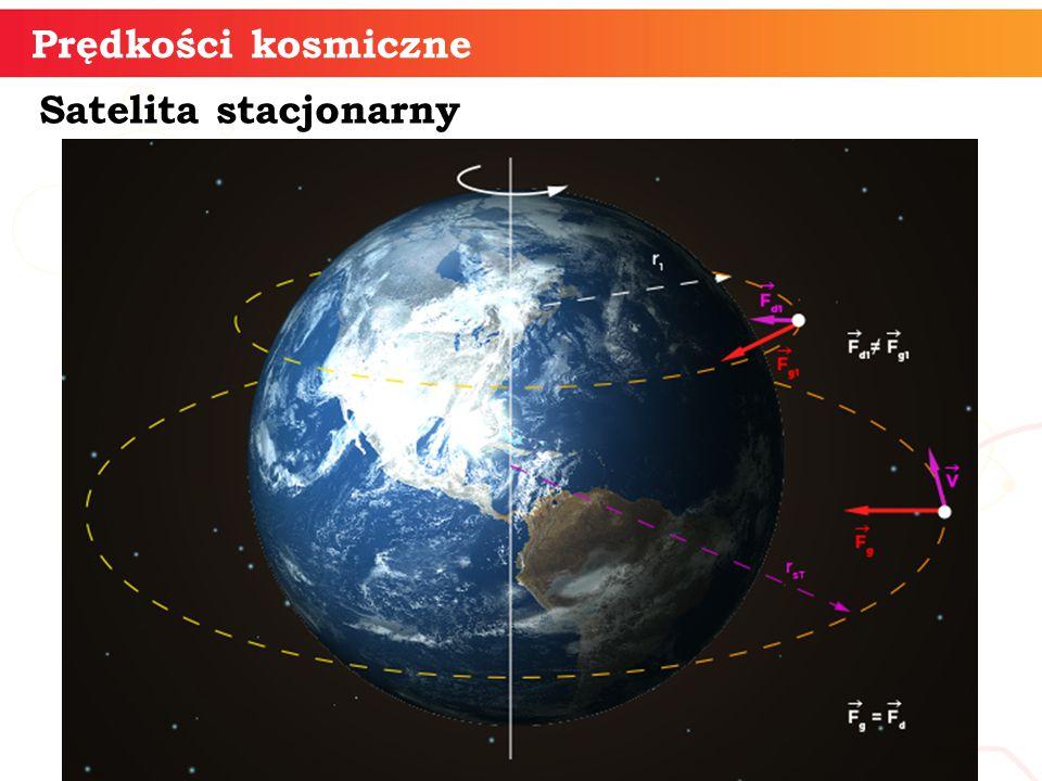 Satelita stacjonarny