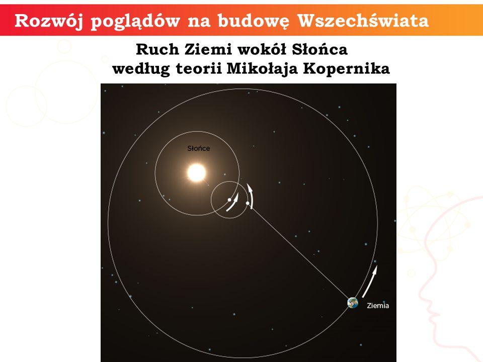 Ruch Ziemi wokół Słońca według teorii Mikołaja Kopernika Rozwój poglądów na budowę Wszechświata