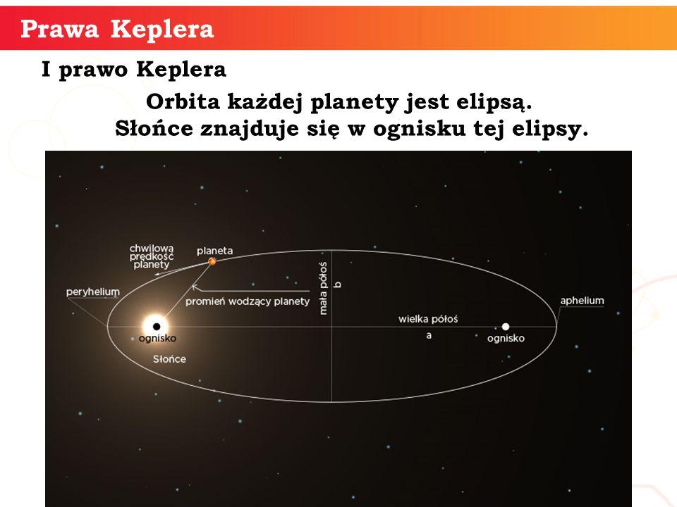 I prawo Keplera Orbita każdej planety jest elipsą. Słońce znajduje się w ognisku tej elipsy. Prawa Keplera