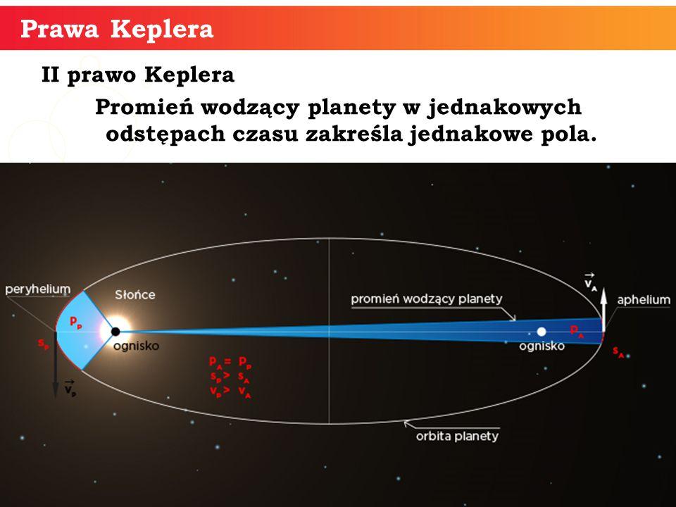 II prawo Keplera Promień wodzący planety w jednakowych odstępach czasu zakreśla jednakowe pola. Prawa Keplera