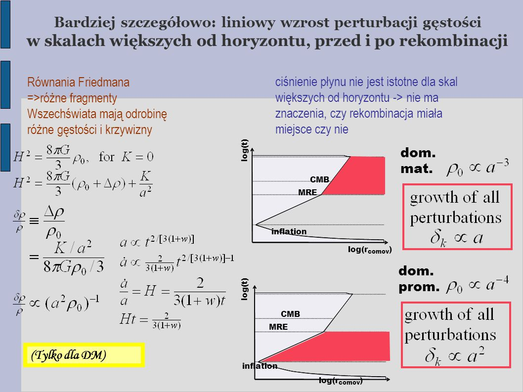 Bardziej szczegółowo: liniowy wzrost perturbacji gęstości w skalach większych od horyzontu, przed i po rekombinacji ciśnienie płynu nie jest istotne dla skal większych od horyzontu -> nie ma znaczenia, czy rekombinacja miała miejsce czy nie Równania Friedmana =>różne fragmenty Wszechświata mają odrobinę różne gęstości i krzywizny CMB MRE inflation log(t)  log(r comov )  (Tylko dla DM)  CMB MRE inflation log(t)  log(r comov )  dom.