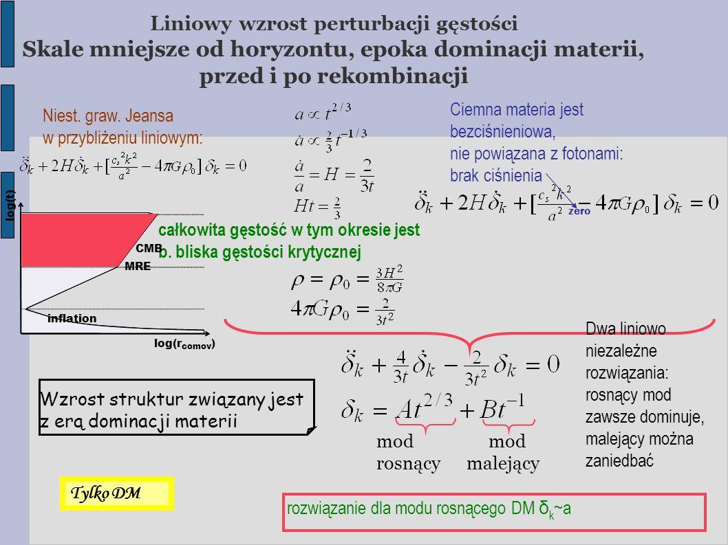 Liniowy wzrost perturbacji gęstości Skale mniejsze od horyzontu, epoka dominacji materii, przed i po rekombinacji mod rosnący malejący zero całkowita gęstość w tym okresie jest b.
