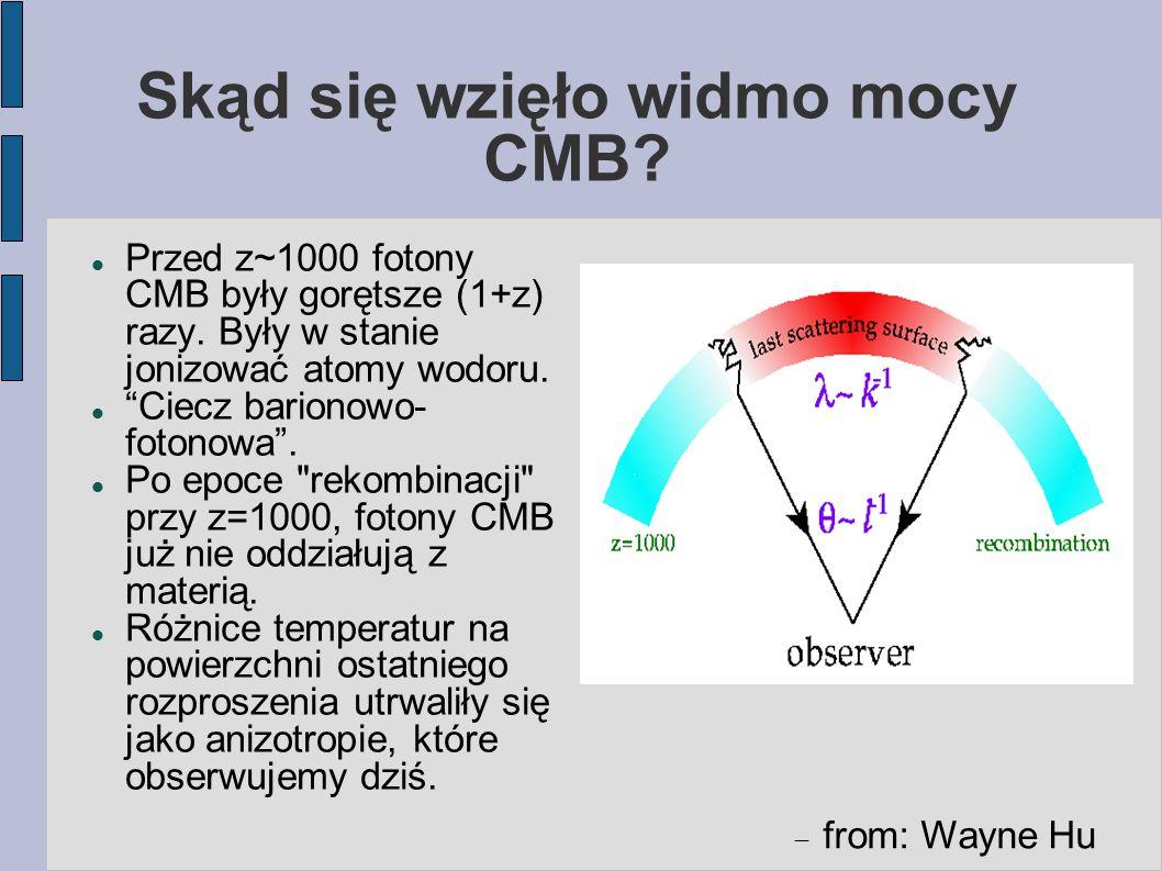 Skąd się wzięło widmo mocy CMB. Przed z~1000 fotony CMB były gorętsze (1+z) razy.