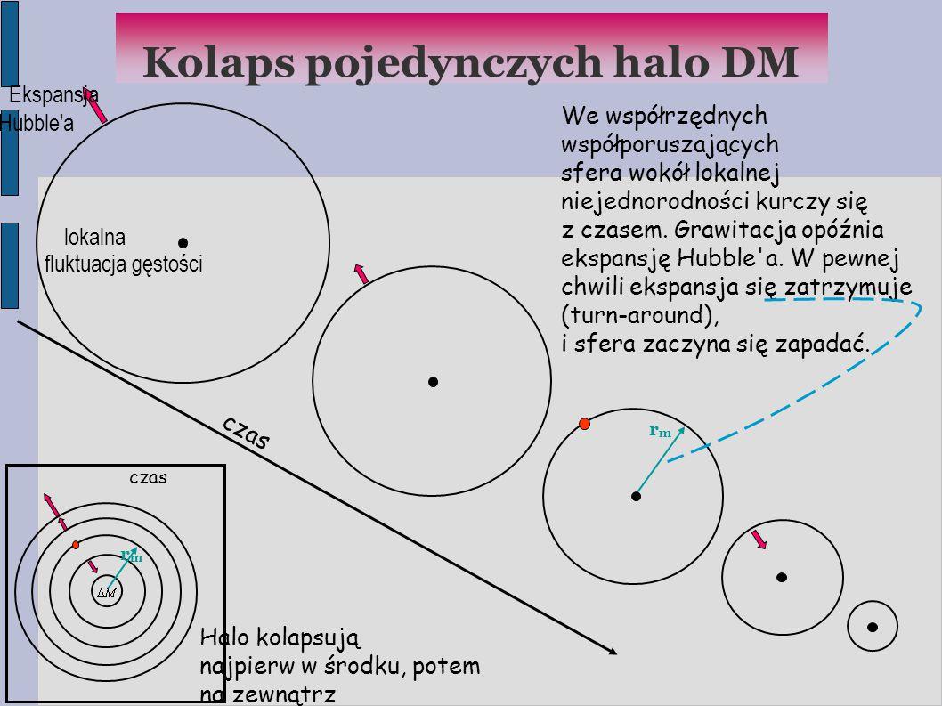 Kolaps pojedynczych halo DM rmrm czas We współrzędnych współporuszających sfera wokół lokalnej niejednorodności kurczy się z czasem.