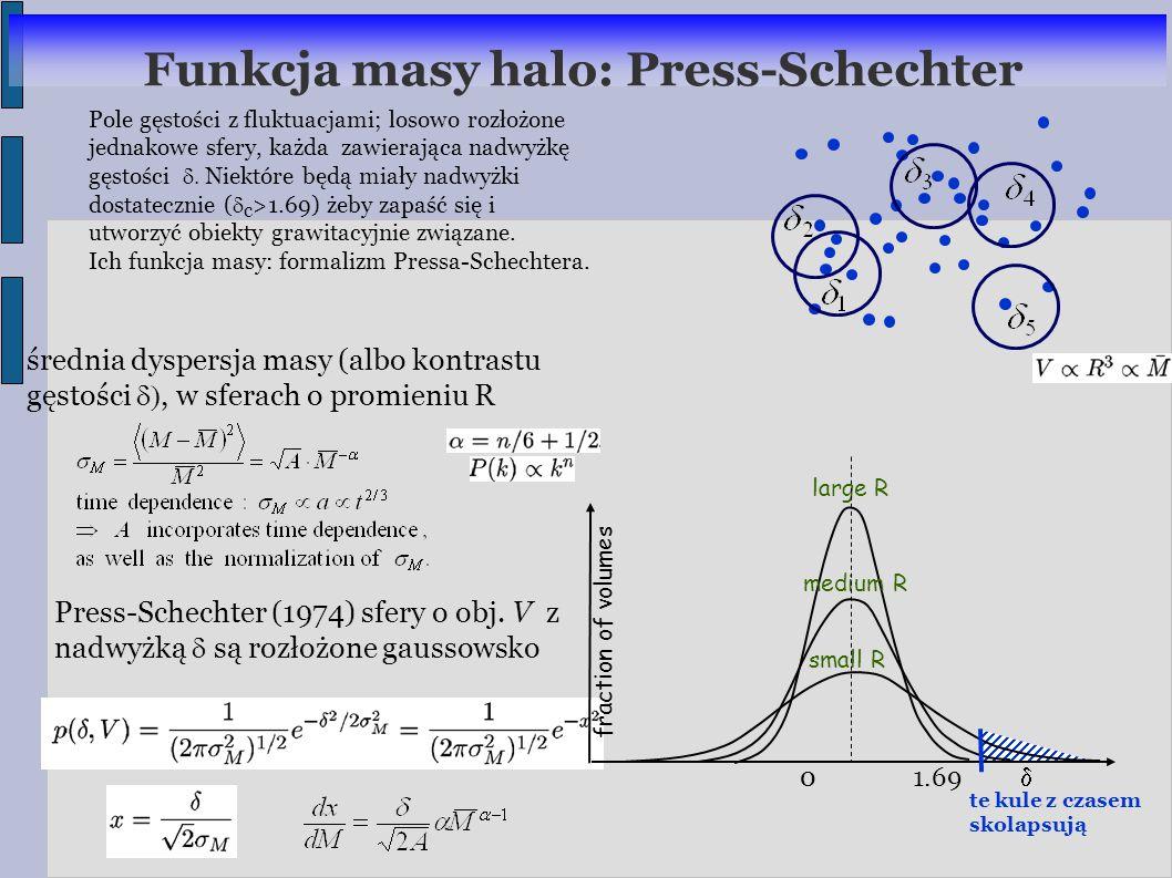 Funkcja masy halo: Press-Schechter średnia dyspersja masy (albo kontrastu gęstości , w sferach o promieniu R Press-Schechter (1974) sfery o obj.