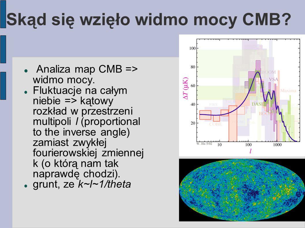 Skąd się wzięło widmo mocy CMB.Analiza map CMB => widmo mocy.