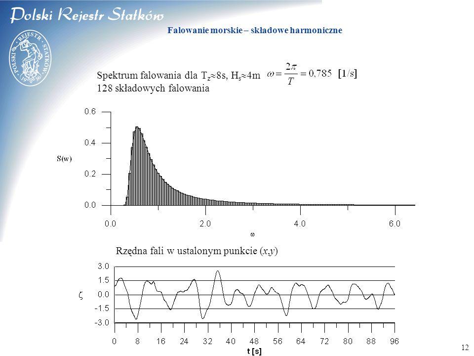 © 2003 PRS S.A. Falowanie morskie – składowe harmoniczne 12 Spektrum falowania dla T z  8s, H s  4m 128 składowych falowania Rzędna fali w ustalonym