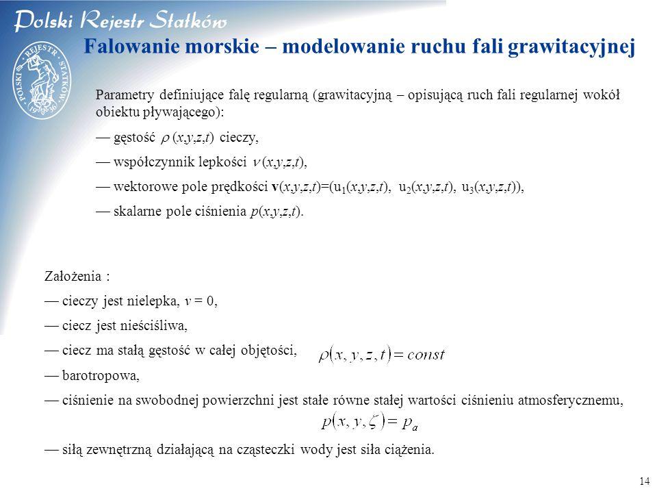 © 2003 PRS S.A. 14 Falowanie morskie – modelowanie ruchu fali grawitacyjnej Założenia : — cieczy jest nielepka, v = 0, — ciecz jest nieściśliwa, — cie