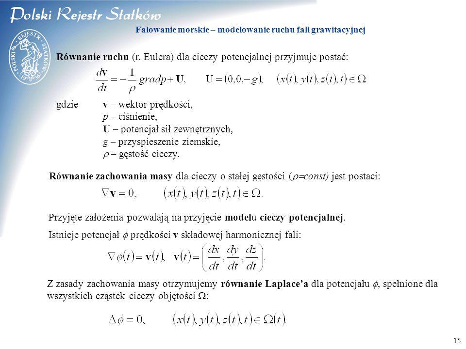 © 2003 PRS S.A. 15 Falowanie morskie – modelowanie ruchu fali grawitacyjnej Równanie ruchu (r. Eulera) dla cieczy potencjalnej przyjmuje postać: gdzie