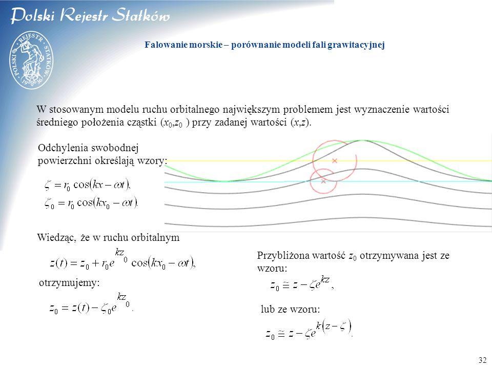 © 2003 PRS S.A. 32 W stosowanym modelu ruchu orbitalnego największym problemem jest wyznaczenie wartości średniego położenia cząstki (x 0,z 0 ) przy z