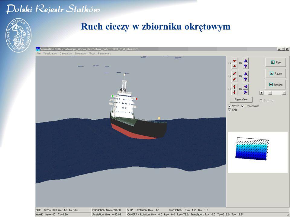 © 2003 PRS S.A. 36 Ruch cieczy w zbiorniku okrętowym