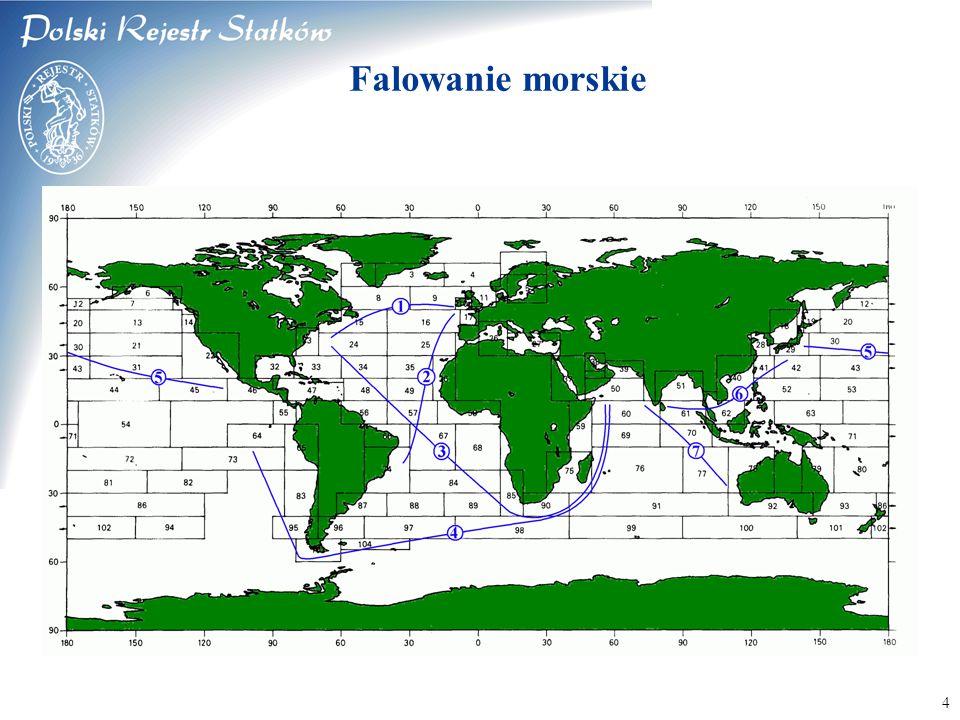 © 2003 PRS S.A.15 Falowanie morskie – modelowanie ruchu fali grawitacyjnej Równanie ruchu (r.