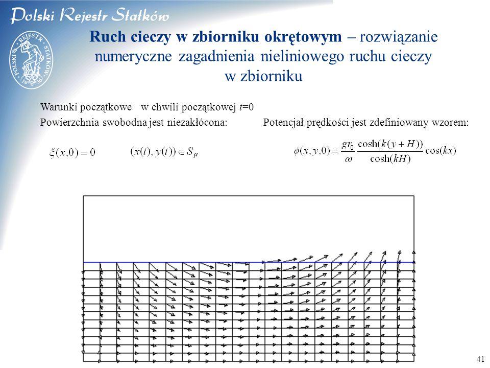 © 2003 PRS S.A. 41 Warunki początkowe w chwili początkowej t=0 Powierzchnia swobodna jest niezakłócona: Potencjał prędkości jest zdefiniowany wzorem: