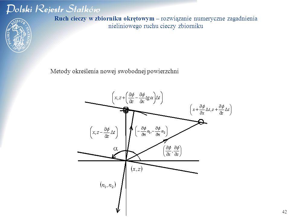 © 2003 PRS S.A. 42 Metody określenia nowej swobodnej powierzchni Ruch cieczy w zbiorniku okrętowym – rozwiązanie numeryczne zagadnienia nieliniowego r