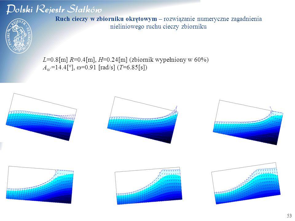 © 2003 PRS S.A. 53 L=0.8[m] R=0.4[m], H=0.24[m] (zbiornik wypełniony w 60%) A  ' =14.4[°],  =0.91 [rad/s] (T=6.85[s]) Ruch cieczy w zbiorniku okręto