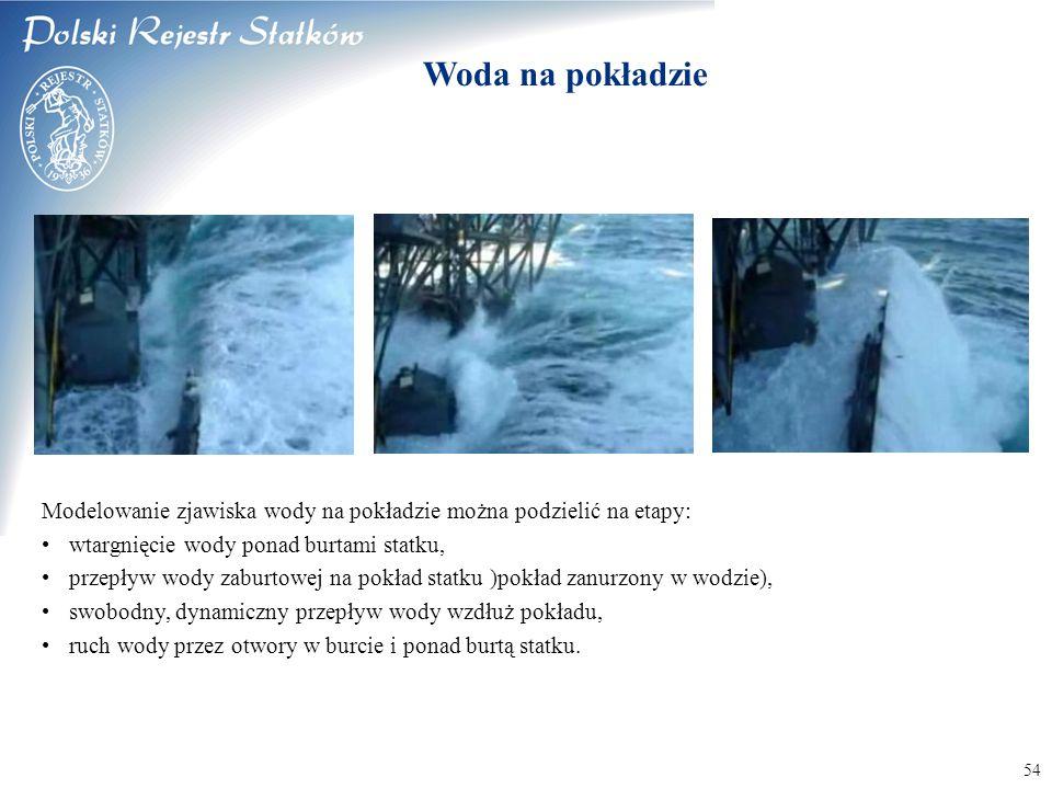 © 2003 PRS S.A. 54 Woda na pokładzie Modelowanie zjawiska wody na pokładzie można podzielić na etapy: wtargnięcie wody ponad burtami statku, przepływ