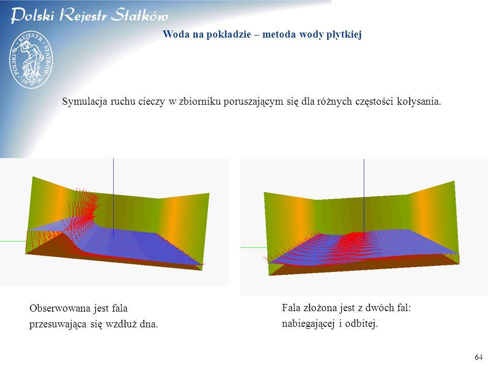 © 2003 PRS S.A. 64 Symulacja ruchu cieczy w zbiorniku poruszającym się dla różnych częstości kołysania. Fala złożona jest z dwóch fal: nabiegającej i