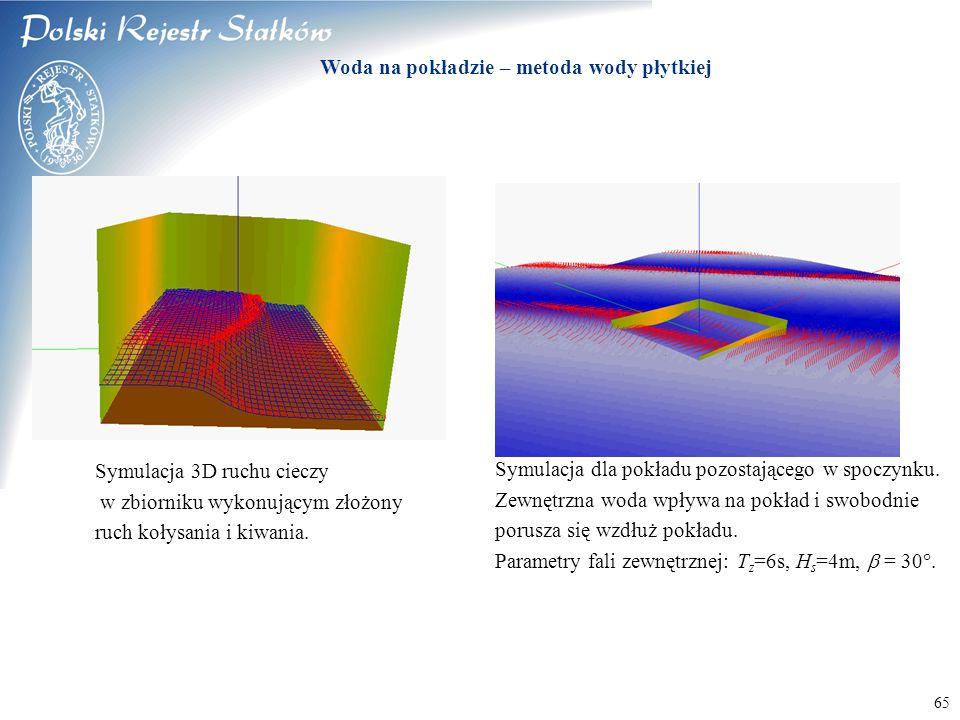 © 2003 PRS S.A. 65 Symulacja dla pokładu pozostającego w spoczynku. Zewnętrzna woda wpływa na pokład i swobodnie porusza się wzdłuż pokładu. Parametry