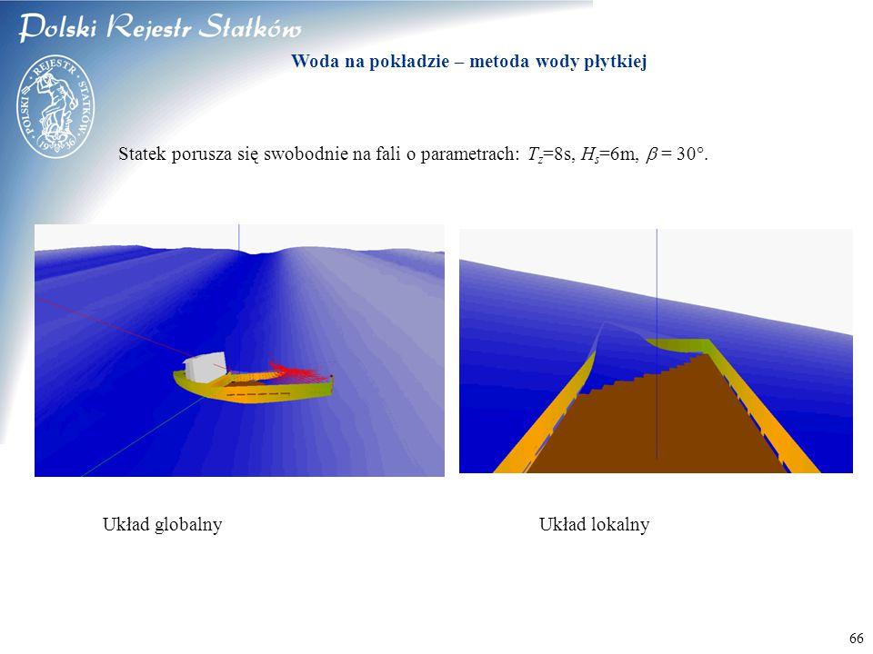 © 2003 PRS S.A. 66 Statek porusza się swobodnie na fali o parametrach: T z =8s, H s =6m,  = 30 . Woda na pokładzie – metoda wody płytkiej Układ glob