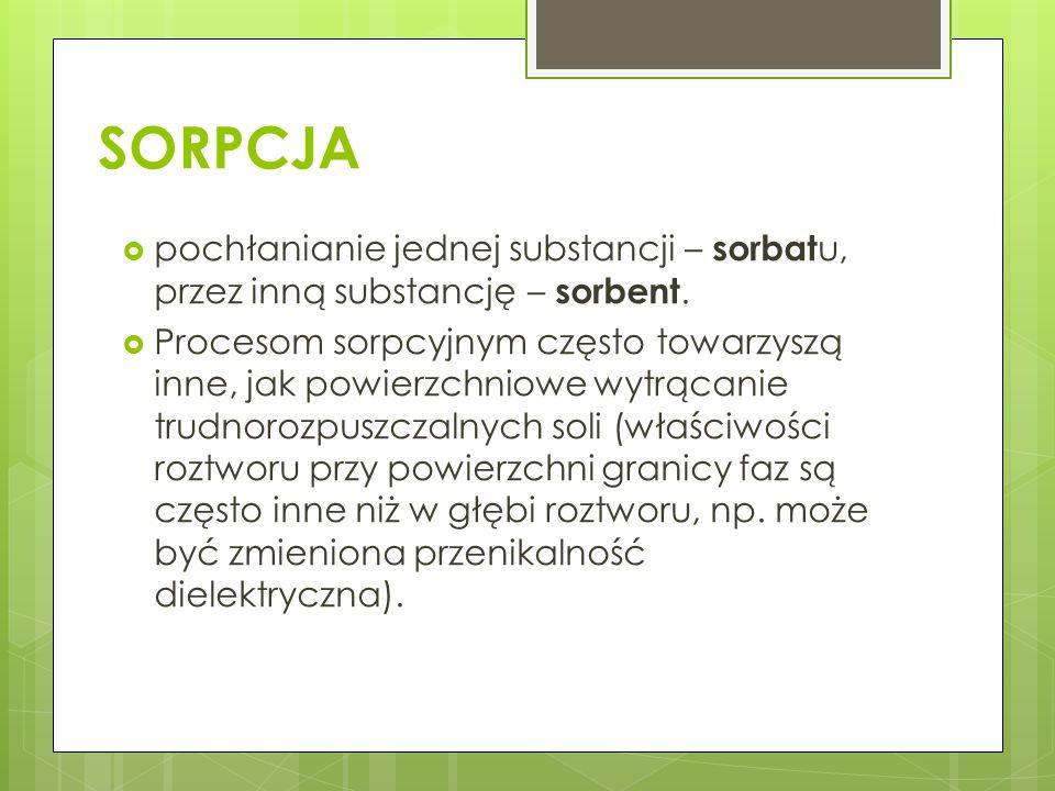 SORPCJA  pochłanianie jednej substancji – sorbat u, przez inną substancję – sorbent.