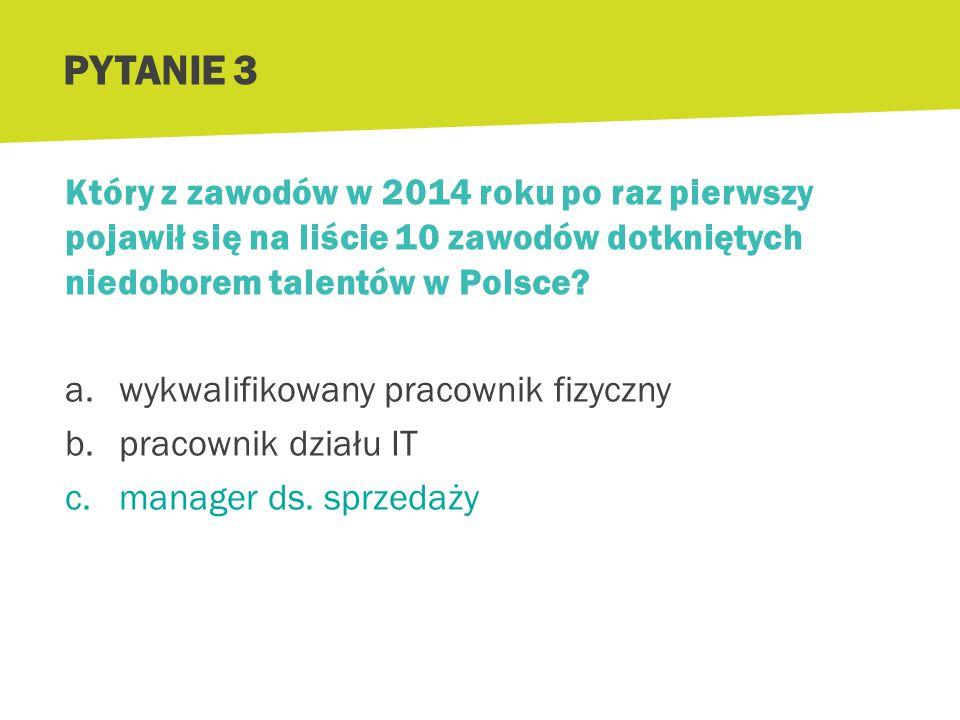 Który z zawodów w 2014 roku po raz pierwszy pojawił się na liście 10 zawodów dotkniętych niedoborem talentów w Polsce? a.wykwalifikowany pracownik fiz