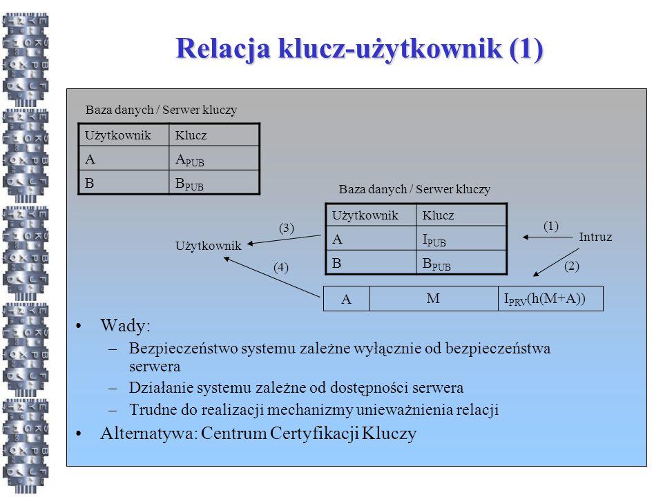 Relacja klucz-użytkownik (1) Wady: –Bezpieczeństwo systemu zależne wyłącznie od bezpieczeństwa serwera –Działanie systemu zależne od dostępności serwe