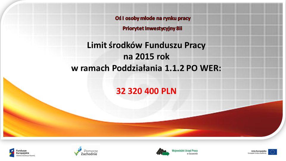 Limit środków Funduszu Pracy na 2015 rok w ramach Poddziałania 1.1.2 PO WER: 32 320 400 PLN
