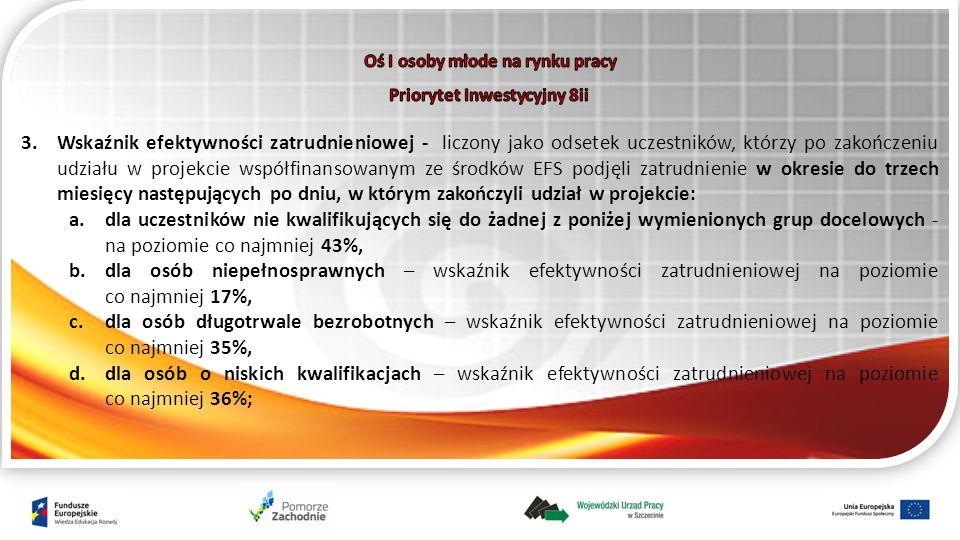 3.Wskaźnik efektywności zatrudnieniowej - liczony jako odsetek uczestników, którzy po zakończeniu udziału w projekcie współfinansowanym ze środków EFS podjęli zatrudnienie w okresie do trzech miesięcy następujących po dniu, w którym zakończyli udział w projekcie: a.dla uczestników nie kwalifikujących się do żadnej z poniżej wymienionych grup docelowych - na poziomie co najmniej 43%, b.dla osób niepełnosprawnych – wskaźnik efektywności zatrudnieniowej na poziomie co najmniej 17%, c.dla osób długotrwale bezrobotnych – wskaźnik efektywności zatrudnieniowej na poziomie co najmniej 35%, d.dla osób o niskich kwalifikacjach – wskaźnik efektywności zatrudnieniowej na poziomie co najmniej 36%;