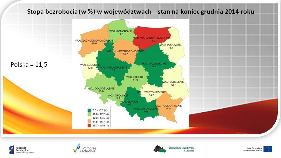 Polska = 11,5 Stopa bezrobocia (w %) w województwach – stan na koniec grudnia 2014 roku