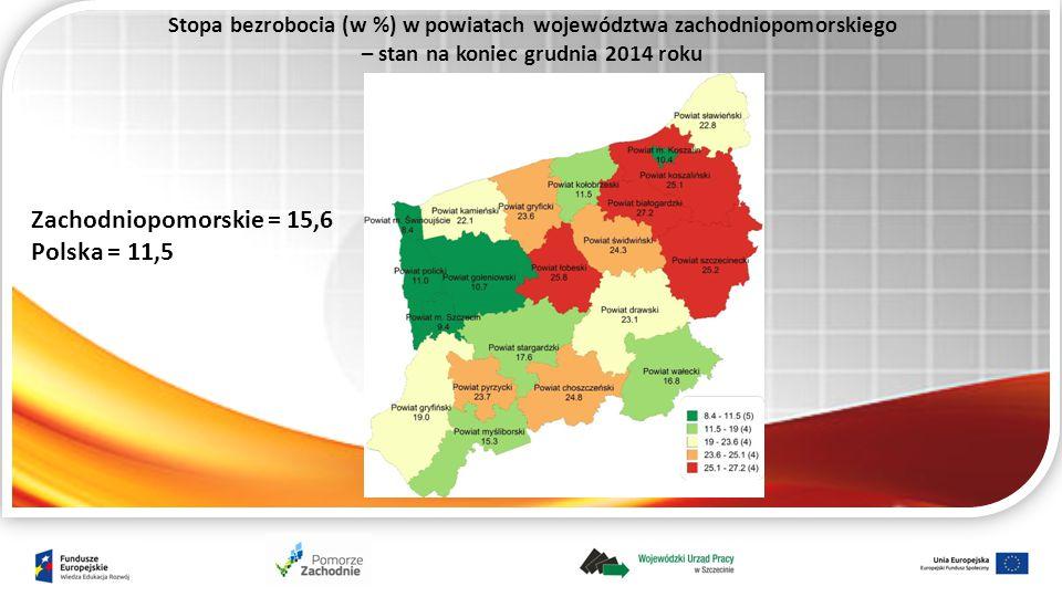 Stopa bezrobocia (w %) w powiatach województwa zachodniopomorskiego – stan na koniec grudnia 2014 roku Zachodniopomorskie = 15,6 Polska = 11,5