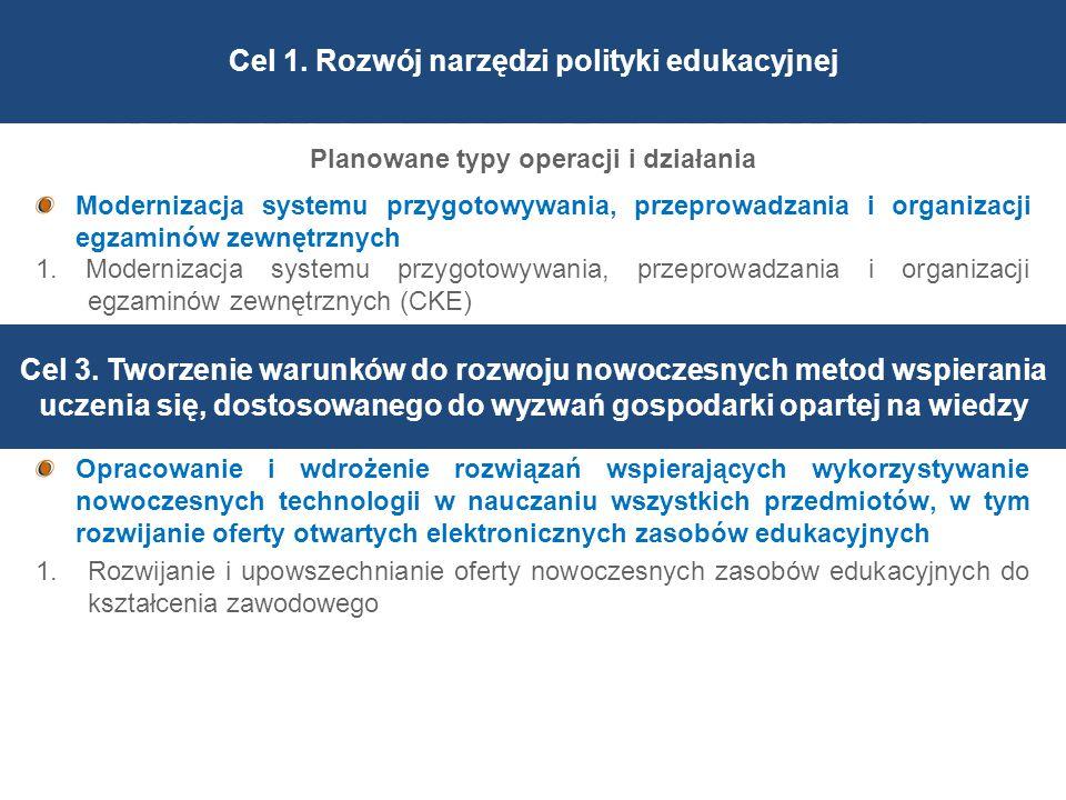 3 warianty kształcenia praktycznego w zasadniczej szkole zawodowej w Polsce Planowane typy operacji i działania Modernizacja systemu przygotowywania, przeprowadzania i organizacji egzaminów zewnętrznych 1.
