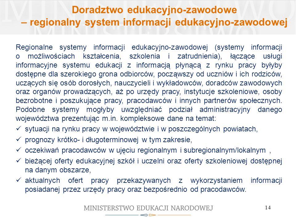 Doradztwo edukacyjno-zawodowe – regionalny system informacji edukacyjno-zawodowej 14 Regionalne systemy informacji edukacyjno-zawodowej (systemy infor