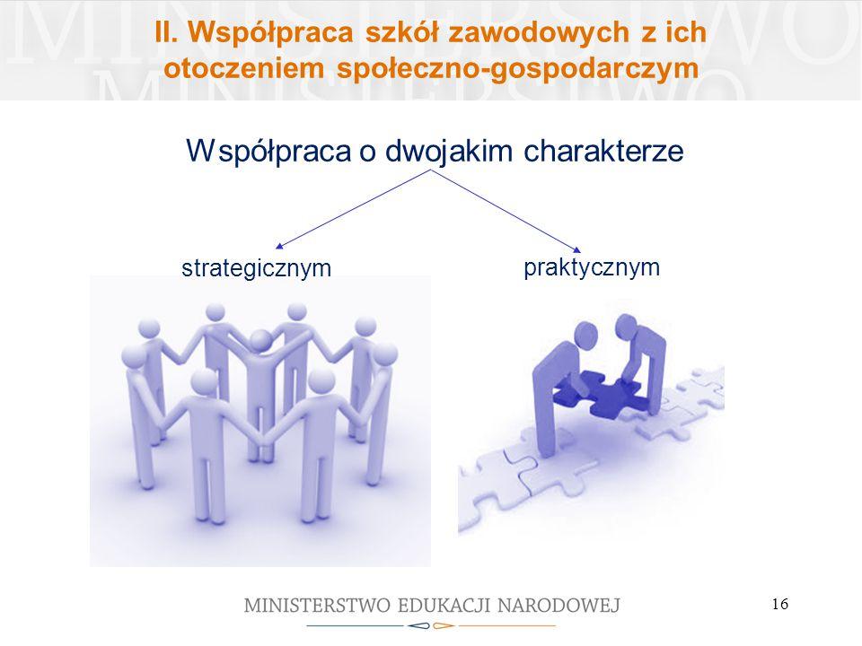 II. Współpraca szkół zawodowych z ich otoczeniem społeczno-gospodarczym Współpraca o dwojakim charakterze 16 strategicznym praktycznym